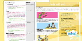 French: Family and Friends Year 3 Planning Overview