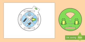 Frog Life Cycle Spin Wheel Cut-Outs - frog, life cycle, cut outs, spin wheel, craft, life science, amphibian, nature, habitats,