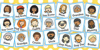 Family Members Role Play Badges - ESL Family Role Play