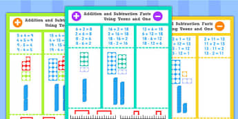 Addition and Subtraction Facts Using Teens and One Poster Pack