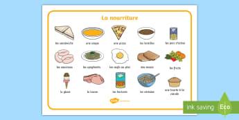 Set de mots : La nourriture - nutrition, légumes, fruits, plats, cycle 1,French