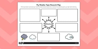 Weather Topic Research Map - research map, weather, research
