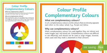 Colour Profile: Complementary Colours Colour Wheel Poster - display, colour, complementary, profile, painting