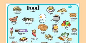 Food Word Mat Arabic Translation - arabic, food, word mat, word, mat, eal, language