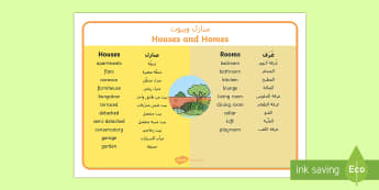 Houses and Homes Word Mat Arabic/English - EAL building, writing aid, where we live, ourselves, brick, stone, detached, terraced, bathroom, kit