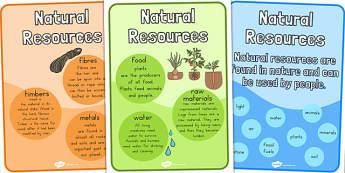 Natural Resources Posters - Natural, Resources, Posters, Display