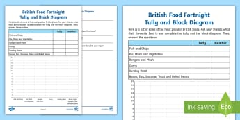 KS1 British Food Fortnight Tally and Block Diagram Activity Sheet - data analysis, survey, interpreting data, 23rd September - 8th October 2017, foods, worksheet