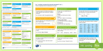 Y1 Writing Assessment I Can Statements with Worked Examples Assessment Pack - KS1 English Assessment Materials, writing, reading, SPaG, I can, statements, expectations, KS1, engl