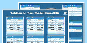 Euro 2016 French Wall Chart Display Poster - French