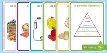 Posters d'affichage : La pyramide alimentaire - nutrition, régime, groupes, féculents, cycle 2,French