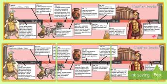La linea del tempo dell'antica Grecia Poster - storia, storico, antichi, studiare, italiano, italian, materiale, scolastico