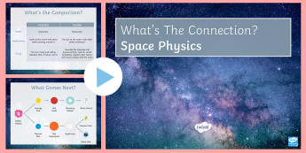 Space Science What's the Connection? PowerPoint - KS4 What's the Connection?, Planet, Galaxy, Gravity, Dwarf Planet, Lifecycle of a Star