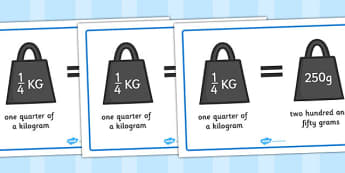 Fractions of Kilograms Display Poster Pack - fractions, kilograms, display, poster