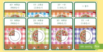 用披萨展示分数海报 - 披萨,分数,数字,数学,展示海报,展示