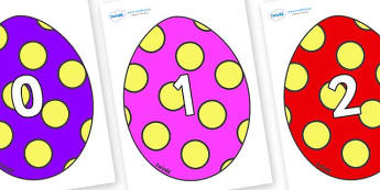 Numbers 0-50 on Easter Eggs (Spots) - 0-50, foundation stage numeracy, Number recognition, Number flashcards, counting, number frieze, Display numbers, number posters