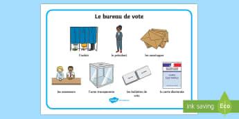 Set de mots : Le bureau de vote - Les élections présidentielles, cycle 2, cycle 3, presidential elections, France, bureau de vote, p