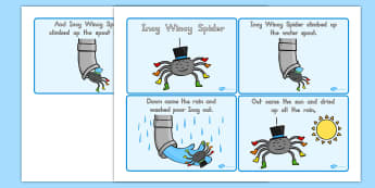 Incy Wincy Spider Story Sequencing 4 per A4 - australia, Spider