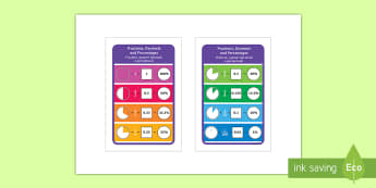 Fractions, Decimals and Equivalents Flashcards English/Italian - Fractions Decimals and Equivalents IKEA Tolsby Frame - displays, frctions, frations, factions, fract