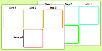Visual Timetable Steps and Reward - reward display, 3 step reward display, reward visual timetable, steps to get reward display, rewards poster, award, sen