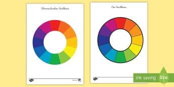 Farbkreis für die Klassenraumgestaltung - Farbkreis für die Klassenraumgestaltung, Farbkreis, Malhilfe, Kunstunterricht, Kunsterziehung, Krea