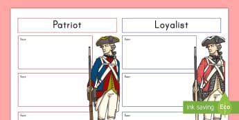 Patriots and Loyalists Fact Sheet - Patriot, Loyalist, American Revolution, Revolutionary War, battles, American war