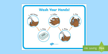 Hand Washing Instructions Display Poster - global, Africa, children, partnership, water, sanitation, hygiene