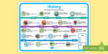 Travel and Transport Timeline Display Poster - timeline, poster, display, travel, transport