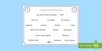 Conjunciones temporales Tapiz de vocabulario - conjunciones temporales, mientras, antes, al comienzo, finalmente, primero, spanish