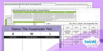 Twinkl Move - Year 2 Dance: The Gunpowder Plot Assessment Pack - Key Stage 1, KS1, Year 2, Y2, Dance, PE , Physical Education, Sport, Exercise, Gunpowder Plot, Guy F