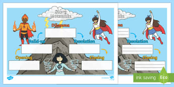 Superhero Themed Story Mountain Activity Sheet - Superhero Story Mountain, worksheet, plan, story plan, beginning, middle, end, opening, problem, res