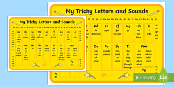 Tricky Letters and Sounds for Visually Impaired Display Poster - Tricky Letters and Sounds Word Mat for Visually Impaired - letters, sounds, word, mat, word mat, vis