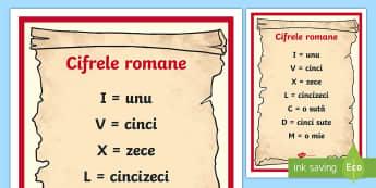 Cifrele romane Planșă - cifre romane, numere romane, numerație , activități, jocuri matematice, jocuri, Romanian
