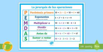 Póster de exposición: La jerarquía de las operaciones. - Orden De Operaciones, Operaciones Combinadas, Números Naturales, Jerarquía De Las Operaciones, Par