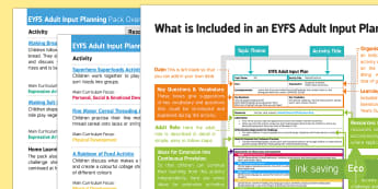 EYFS Food-Themed Adult Input Planning and Resource Pack Overview - Everyday Life, Diet, Fruit and Vegetables, Cooking, Healthy Eating.