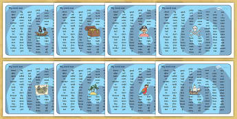 Pirate Theme Word Mat KS1 - word mat, pirate, pirate word mat, high frequency word mat, high frequency words, KS1 word mat, pirates, words, key words