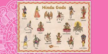 Hindu Gods Vocabulary Poster - hinduism, religion, display, RE