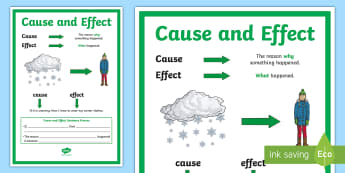 Cause and Effect Display Poster - Cause, Effect, Reading skills, If then,  literature, Reading, writing, craft and structure,