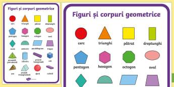 Figuri și corpuri geometrice Planșă cu diferite dimensiuni - geometrie, bidimensionale, tridimensionale, română, materiale, activități,Romanian