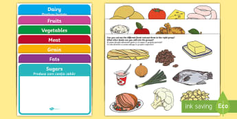 Food Group Sorting Activity English/Romanian - food groups, matching cards, sorting cards, cards, flashcards, grouping, dairy, vegetable, fruit, pr