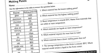 Solids and Liquids Melting Points Worksheet - changing state, changing state worksheet, melting points, melting points investigation, heating materials