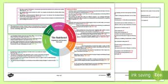 The Rainforest First Level CfE Interdisciplinary Topic Web - Scottish CfE, cross curricular, plan, planner, planning, overview, IDL, 1st Level,Scottish