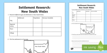Settlement – New South Wales Research Activity Sheet - ACHASSK069, Year 3, Sydney, information, Australian Curriculum, Geography, worksheet, inquiry, lesso