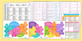 EYFS Characteristics of Effective Learning Resource Pack - pack