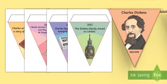 Charles Dickens Timeline Display Bunting - Victorians, Signficant invdividual, Writer, Author, Novelist, Victorian Era,Scottish, Dickensian