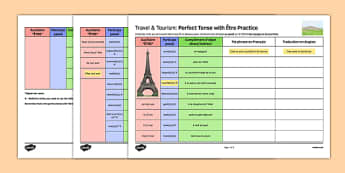 Travel and Tourism Themed Perfect Tense with Être Writing Worksheet / Activity Sheet French - verb, translation, translate, past, holidays, vacances