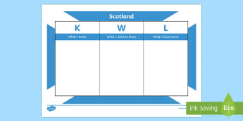Scotland KWL Grid-Scottish - CfE, calendar events, Scotland, know, want, learn,Scottish