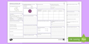AQA Physics GCSE: Unit 4.4 Atomic Structure Higher Revision Activity Mat  - radioactive decay, background radiation, nuclear , fission, fusion, atoms, isotopes, mass ,model ato