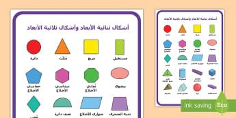 ملصق الأشكال ثنائية الأبعاد والأشكال ثلاثية الأبعاد - أشكال ثنائية الأبعاد، أشكال ثلاثية الأبعاد،مورد مفيد،