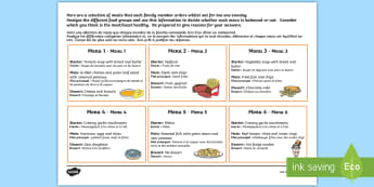 Healthy Eating Analysing Menu Choices Activity English/French - eating choices, eating, health, healthy eating, EAL French,French-translation