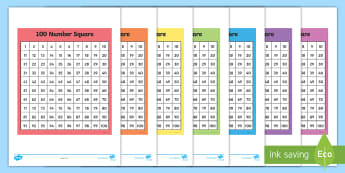 100 Squares Display Posters (Top to Bottom)  - 100 Square (1-100)- (Top to Bottom) - 100 Square, number square, hundred square, Counting, Numbers 0-1